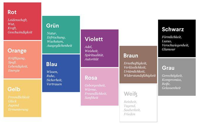Psychologie der Farben im Marketing